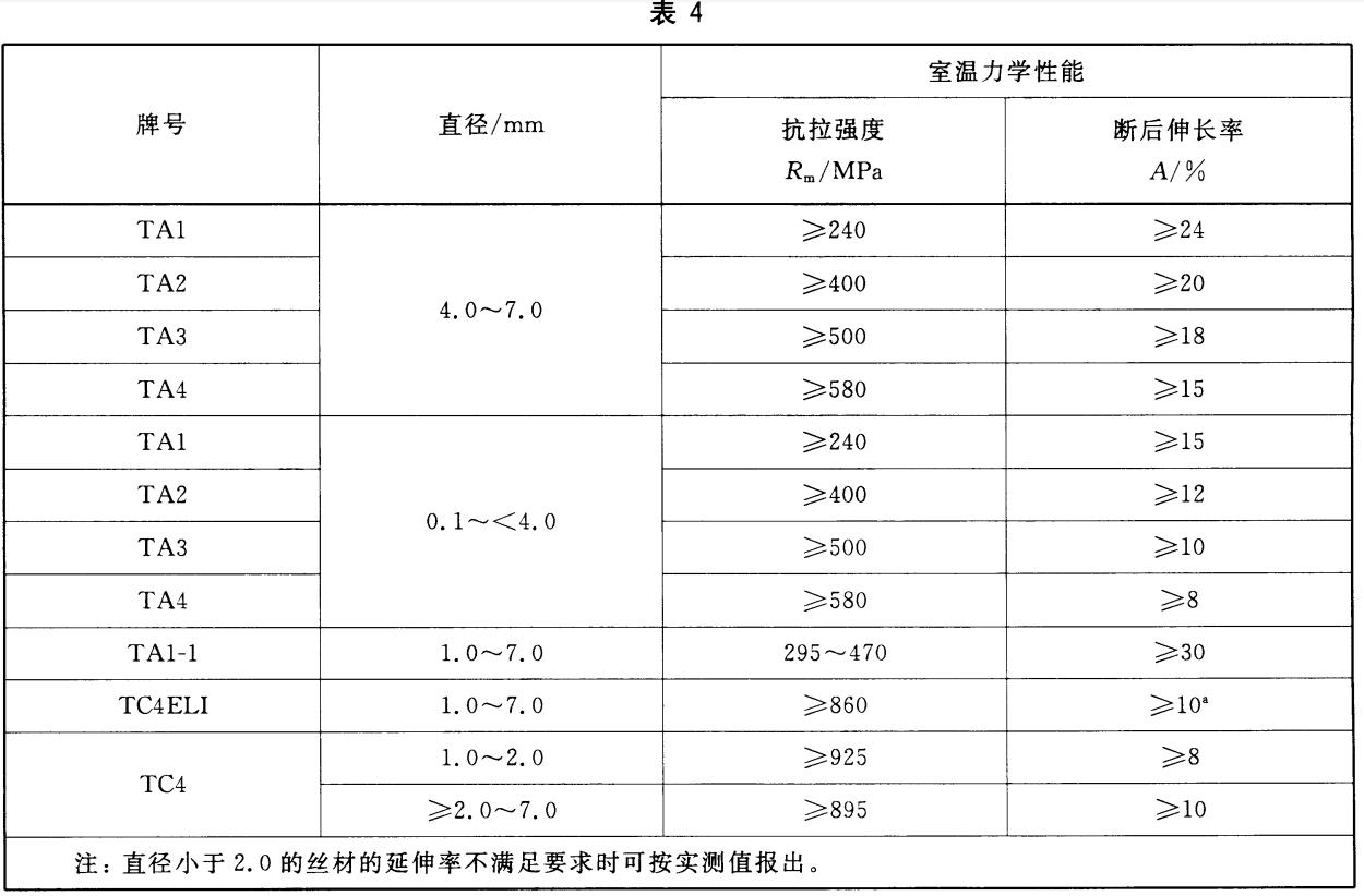 宝鸡晨源金属材料有限公司www.cynfm.cn